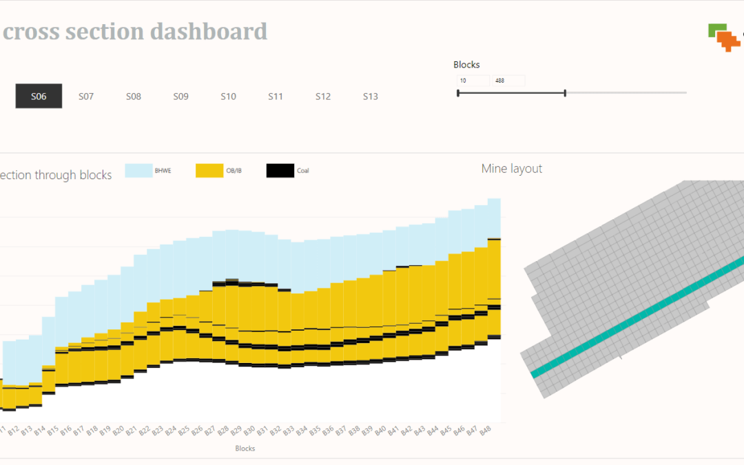 Analytics use cases for the mining industry – Part 1: Analysing mine model in Power BI